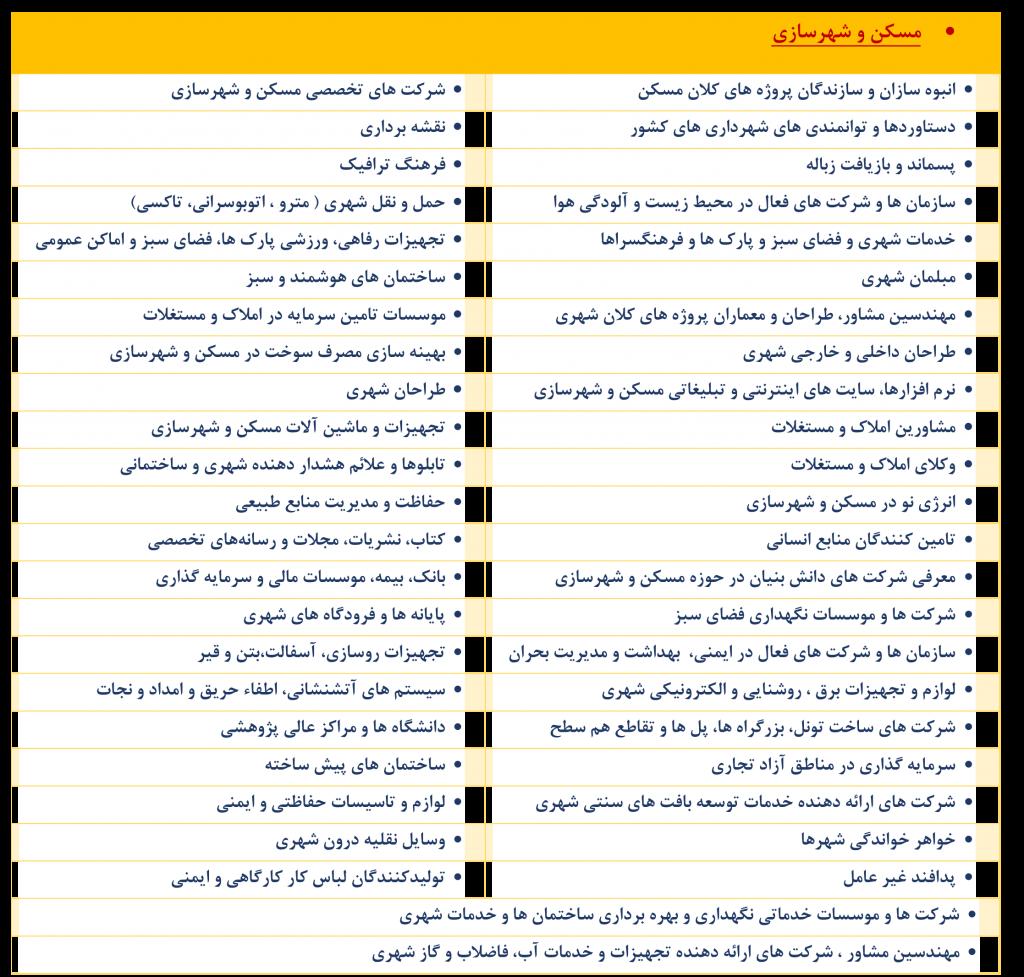 نمایشگاه شهرسازی مصلی تهران 97