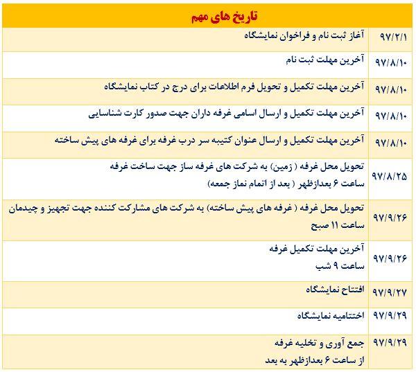 نمایشگاه شهر هوشمند مصلی تهران 97