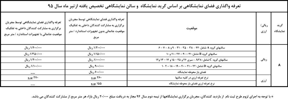 نمایشگاه شیرینی شکلات تهران 96