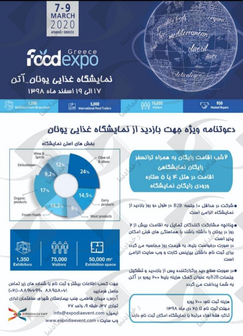 نمایشگاه بین المللی صنایع غذایی  foodexpo Greece آتن یونان 2020